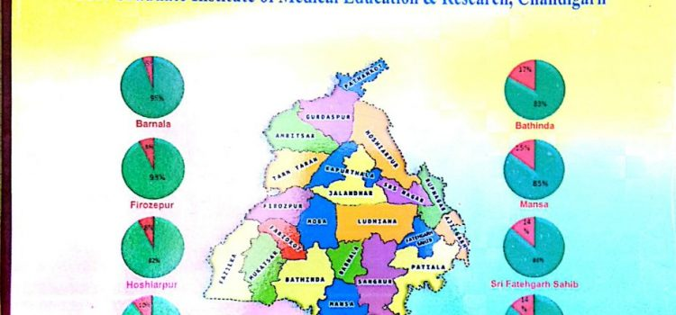 Factsheets: Comprehensive Assessment of COTPA 2003 in 15 selected Districts of Punjab